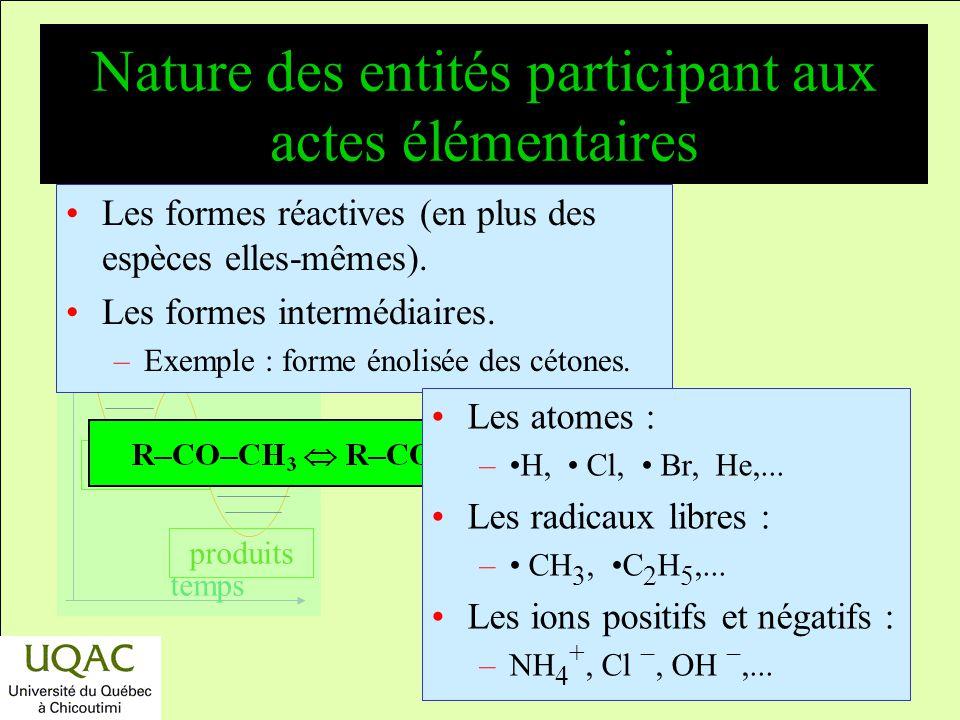 réactifs produits énergie temps Activation thermique et activation photochimique T 1 < T 2 h N N T2T2 Énergie Le chauffage thermique élargit vers les