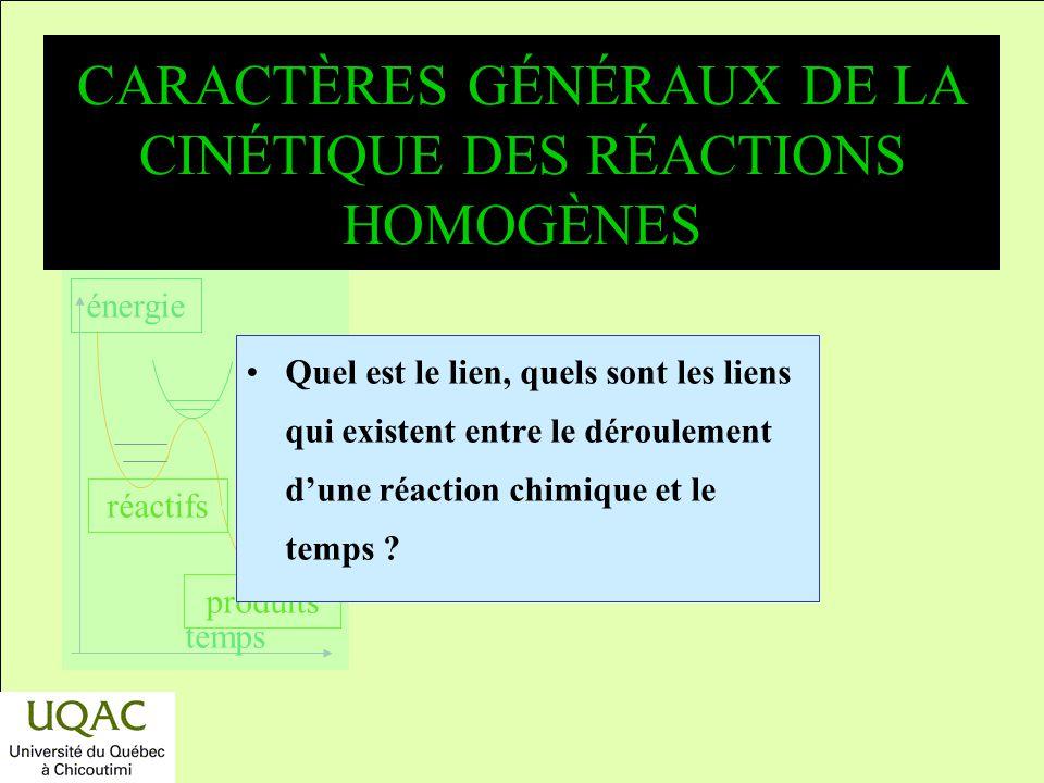 réactifs produits énergie temps Chapitre 1 Caractères généraux de la cinétique des réactions homogènes Cinétique chimique