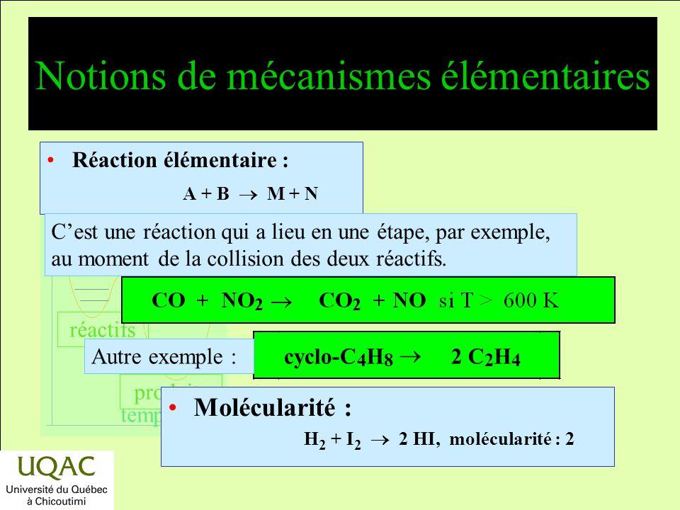 réactifs produits énergie temps Objectifs spécifiques Assimiler le vocabulaire utilisé. Comprendre les différentes définitions de vitesse de réaction.