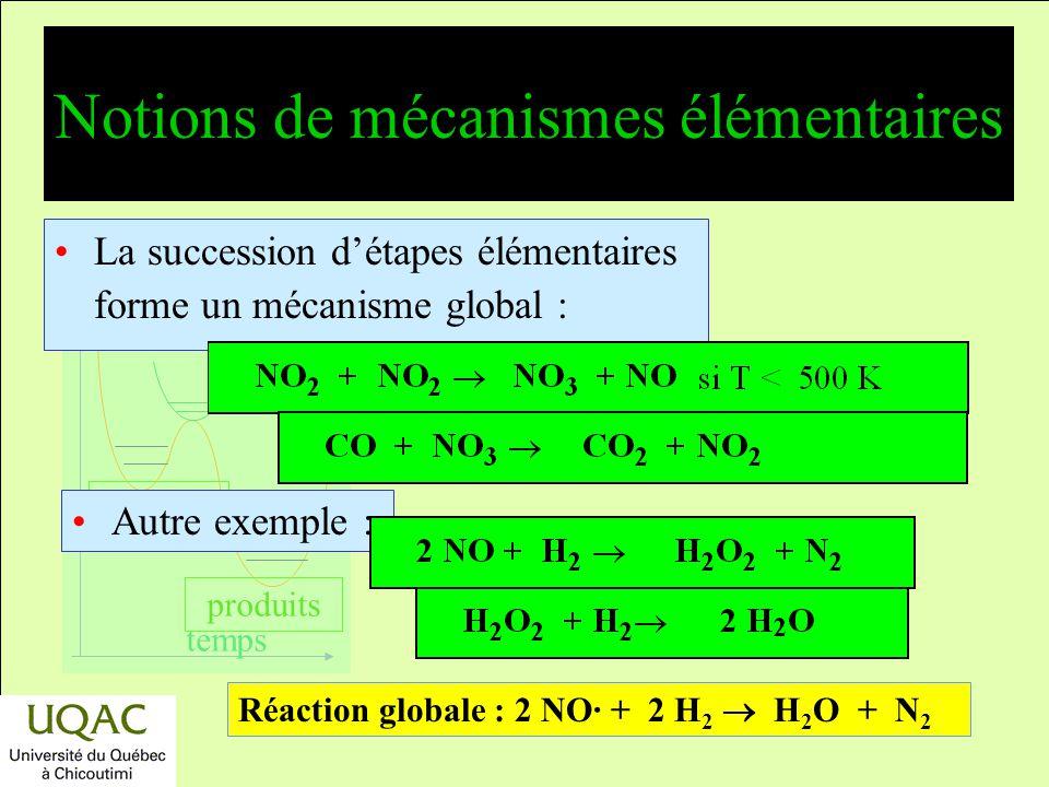réactifs produits énergie temps Notions de mécanismes élémentaires Réaction élémentaire : A + B M + N Molécularité : H 2 + I 2 2 HI, molécularité : 2