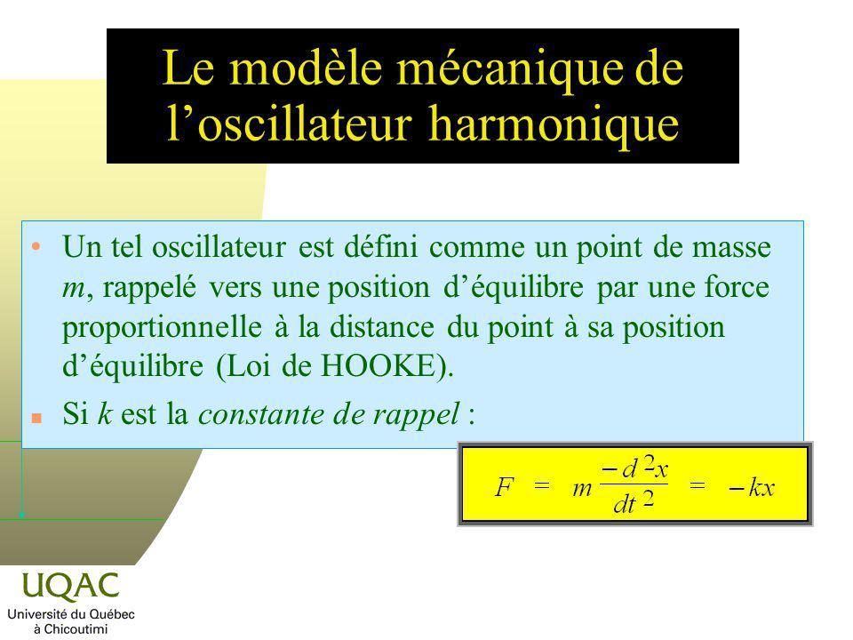 Un tel oscillateur est défini comme un point de masse m, rappelé vers une position déquilibre par une force proportionnelle à la distance du point à s