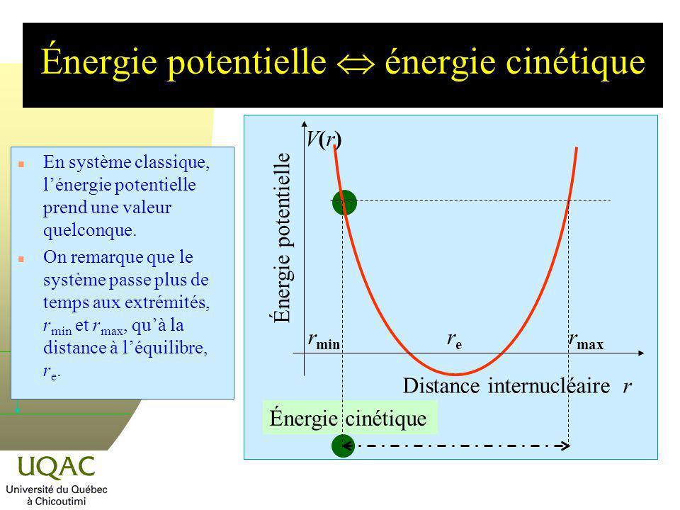 Énergie potentielle énergie cinétique Énergie cinétique r min r max Distance internucléaire r Énergie potentielle V(r)V(r) n En système classique, lén