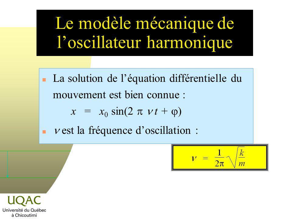 Le modèle mécanique de loscillateur harmonique La solution de léquation différentielle du mouvement est bien connue : x = x 0 sin(2 t + ) est la fréqu