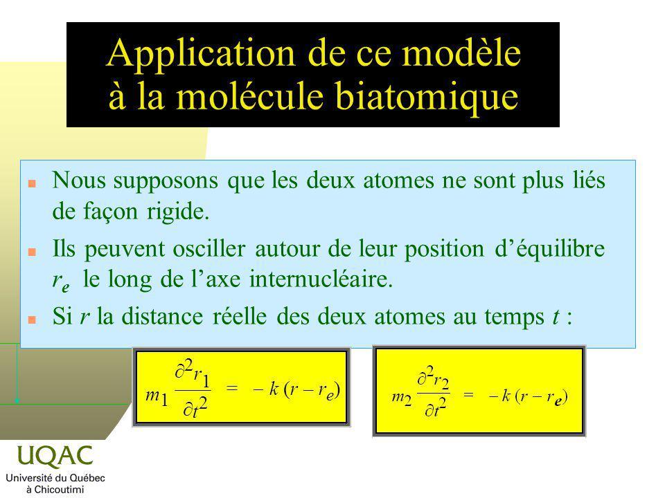 Nous supposons que les deux atomes ne sont plus liés de façon rigide. Ils peuvent osciller autour de leur position déquilibre r e le long de laxe inte