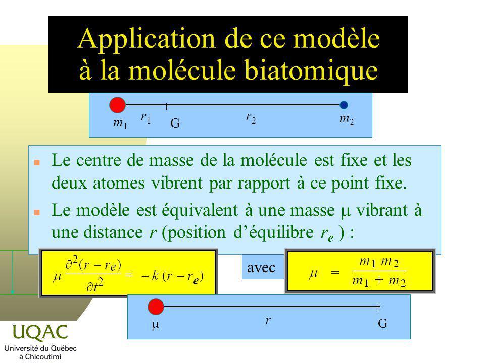 n Le centre de masse de la molécule est fixe et les deux atomes vibrent par rapport à ce point fixe. Le modèle est équivalent à une masse vibrant à un