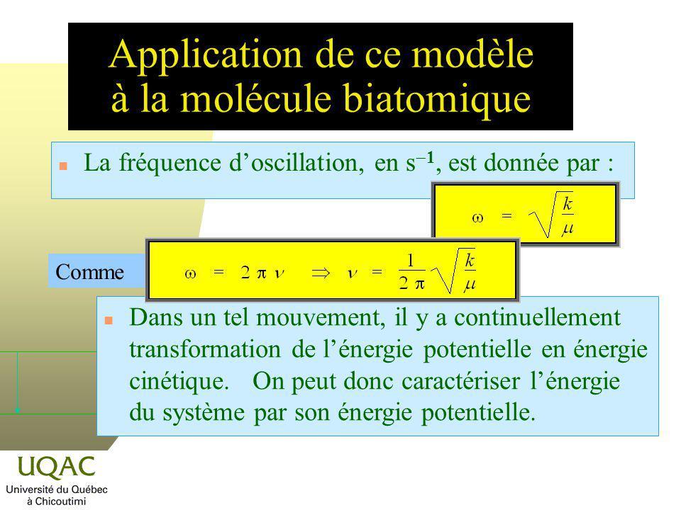 La fréquence doscillation, en s 1, est donnée par : n Dans un tel mouvement, il y a continuellement transformation de lénergie potentielle en énergie