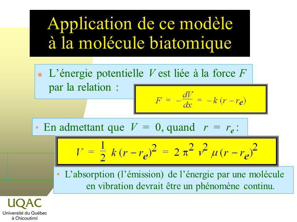 n Lénergie potentielle V est liée à la force F par la relation : En admettant que V = 0, quand r = r e : Labsorption (lémission) de lénergie par une m