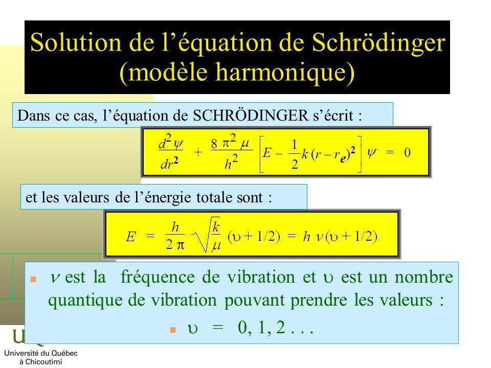 Solution de léquation de Schrödinger (modèle harmonique) est la fréquence de vibration et est un nombre quantique de vibration pouvant prendre les val