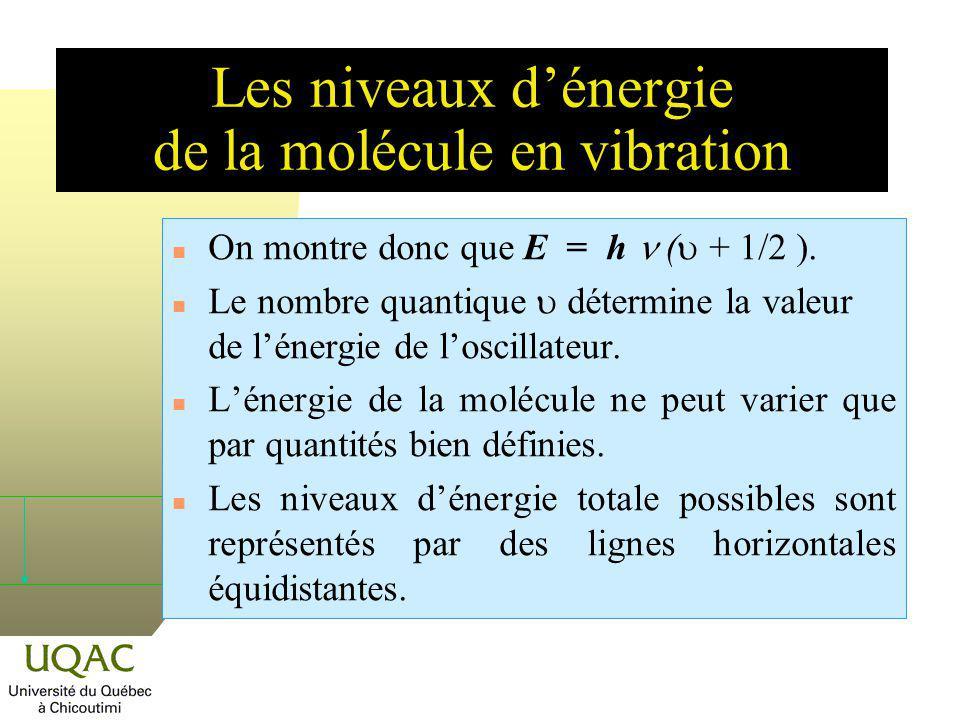 Les niveaux dénergie de la molécule en vibration On montre donc que E = h ( + 1/2 ). Le nombre quantique détermine la valeur de lénergie de loscillate