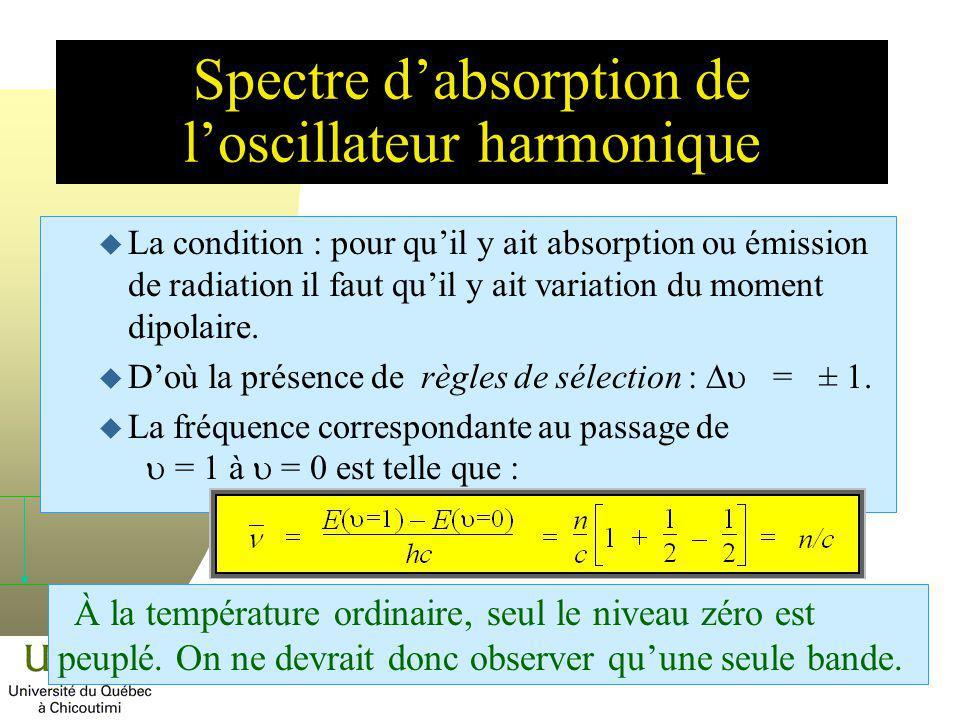 Spectre dabsorption de loscillateur harmonique u La condition : pour quil y ait absorption ou émission de radiation il faut quil y ait variation du mo