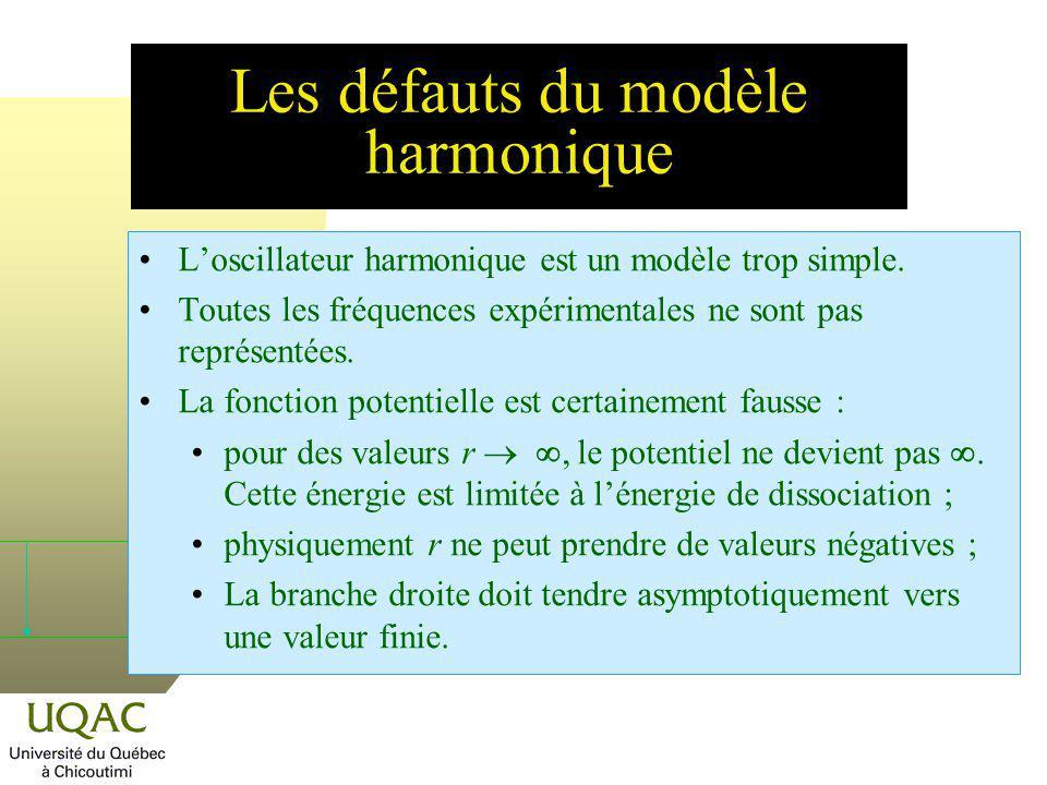 Les défauts du modèle harmonique Loscillateur harmonique est un modèle trop simple. Toutes les fréquences expérimentales ne sont pas représentées. La