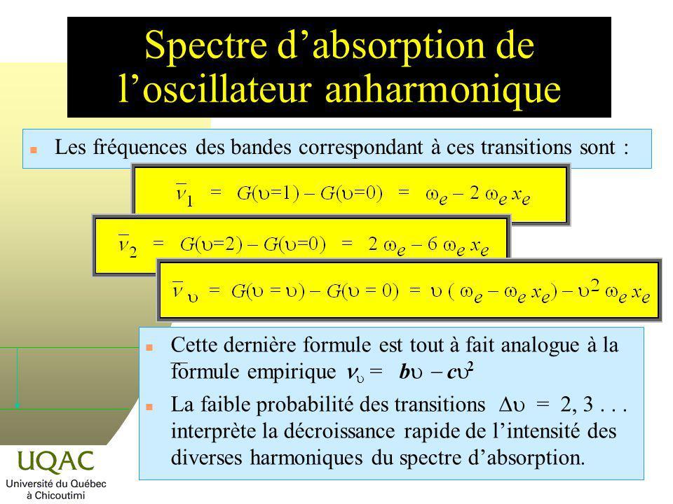Spectre dabsorption de loscillateur anharmonique n Les fréquences des bandes correspondant à ces transitions sont : Cette dernière formule est tout à