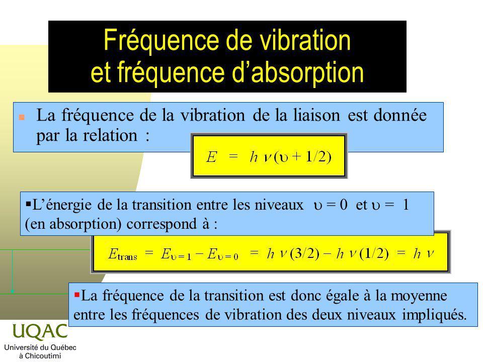 Fréquence de vibration et fréquence dabsorption La fréquence de la vibration de la liaison est donnée par la relation : Lénergie de la transition entr