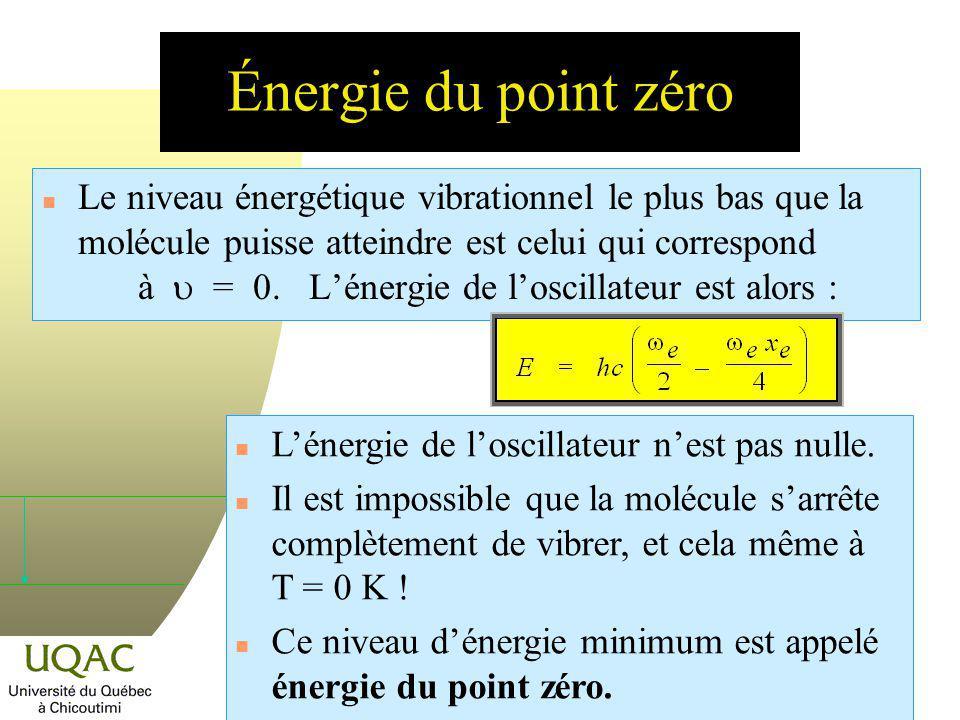 Énergie du point zéro Le niveau énergétique vibrationnel le plus bas que la molécule puisse atteindre est celui qui correspond à = 0. Lénergie de losc
