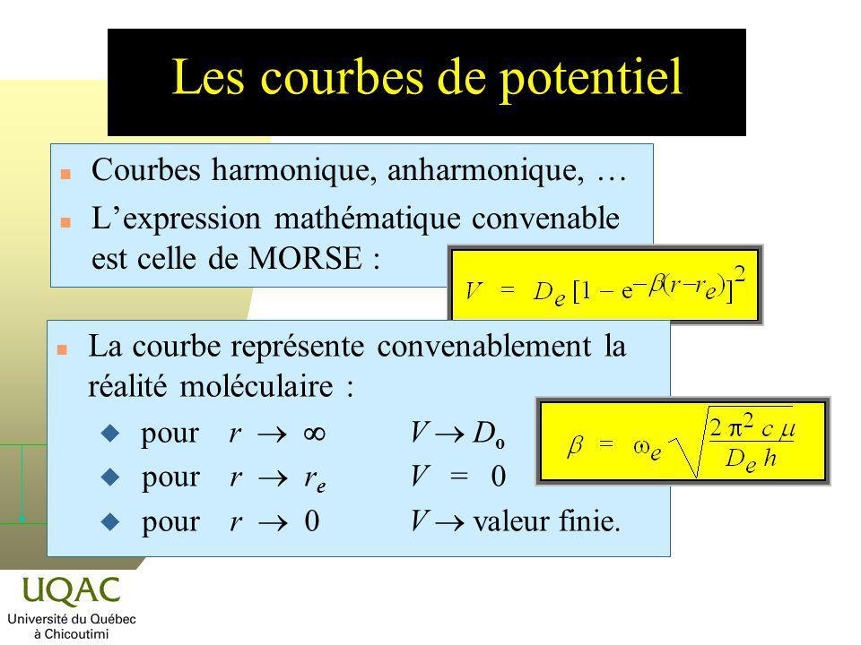 Les courbes de potentiel n Courbes harmonique, anharmonique, … n Lexpression mathématique convenable est celle de MORSE : La courbe représente convena