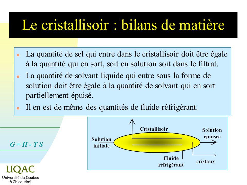 G = H - T S Le cristallisoir : bilans de matière n La quantité de sel qui entre dans le cristallisoir doit être égale à la quantité qui en sort, soit en solution soit dans le filtrat.