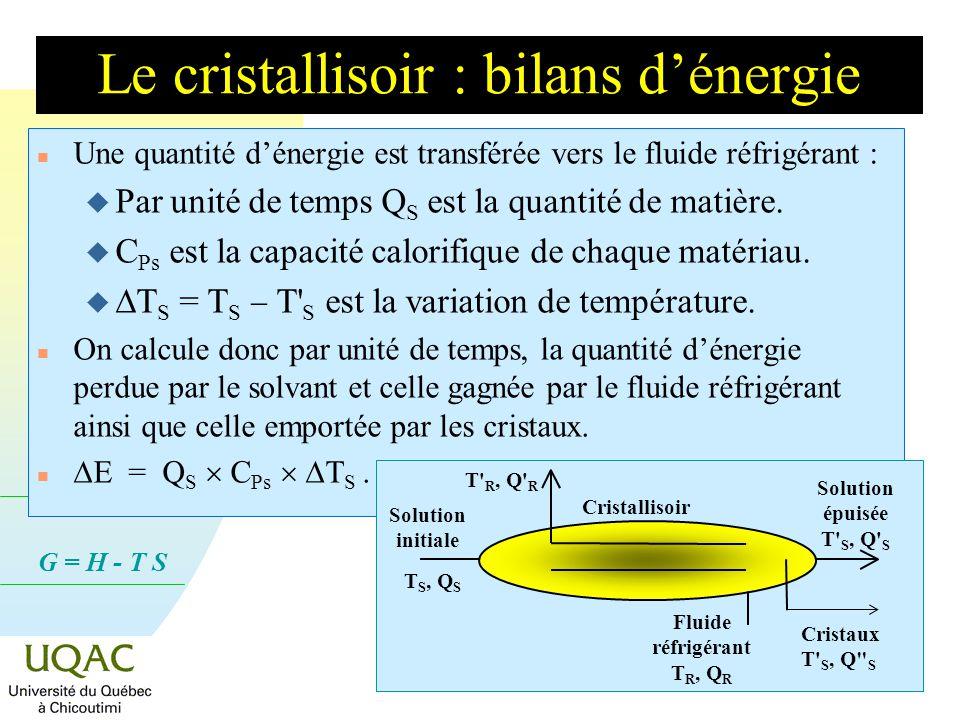G = H - T S Le cristallisoir : bilans dénergie n Une quantité dénergie est transférée vers le fluide réfrigérant : u Par unité de temps Q S est la quantité de matière.
