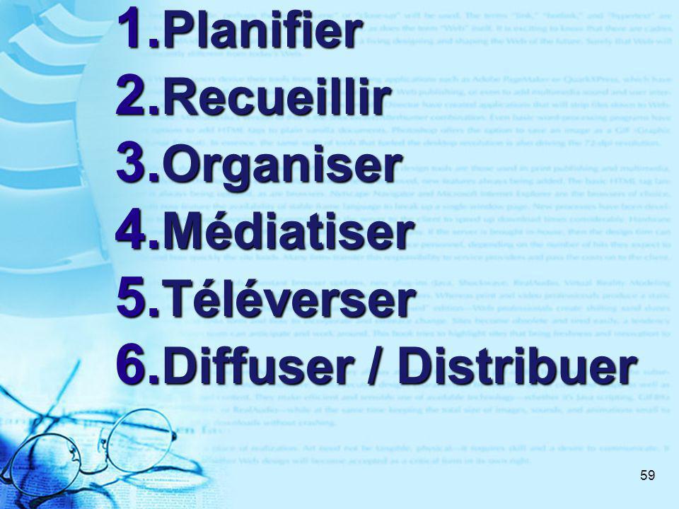 59 1. Planifier 2. Recueillir 3. Organiser 4. Médiatiser 5. Téléverser 6. Diffuser / Distribuer