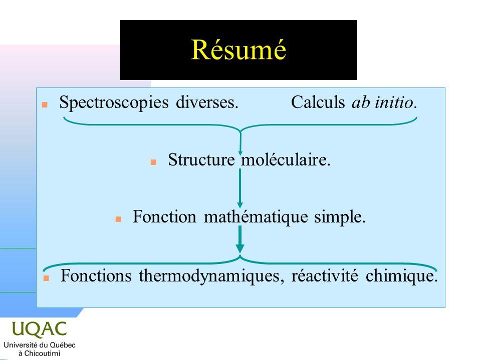Résumé n Spectroscopies diverses.Calculs ab initio.