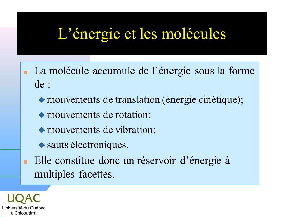 Lénergie et les molécules n La molécule accumule de lénergie sous la forme de : u mouvements de translation (énergie cinétique); u mouvements de rotation; u mouvements de vibration; u sauts électroniques.