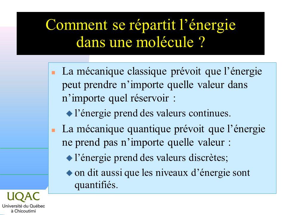 Comment se répartit lénergie dans une molécule .