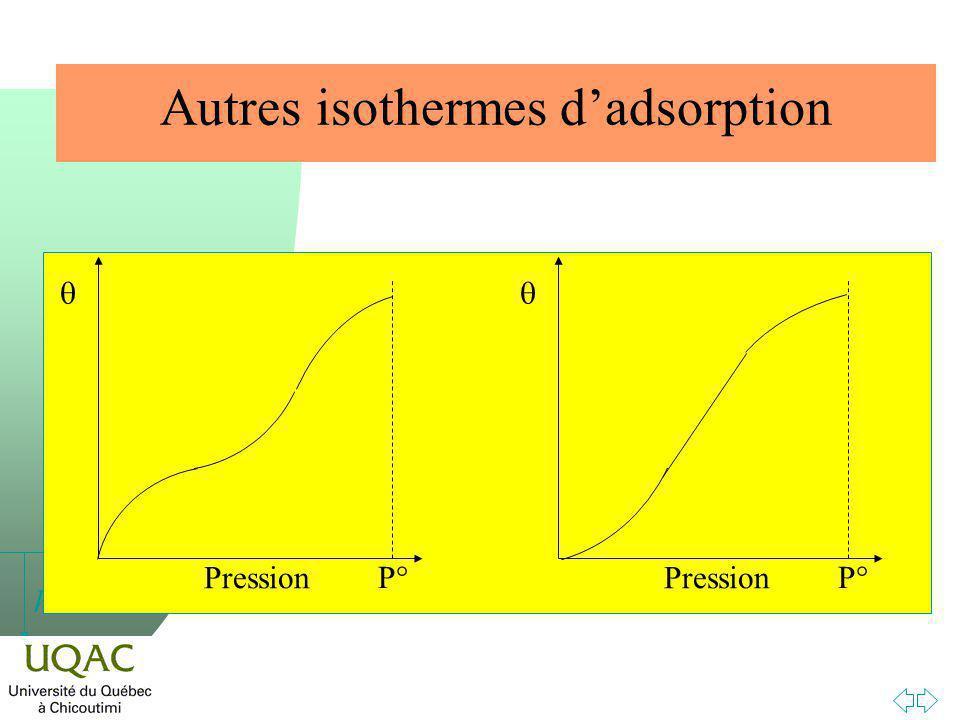h Autres isothermes dadsorption Pression P°P° Pression P°P°