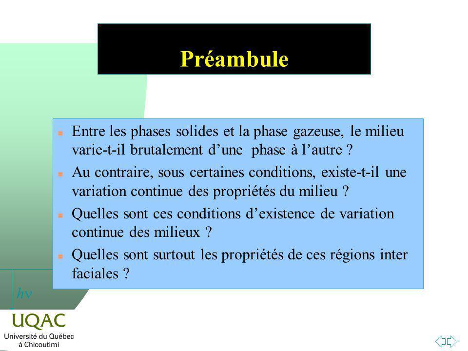 h Conclusion n Les régions situées dans la zone de contact entre deux phases ont des propriétés fort diverses.