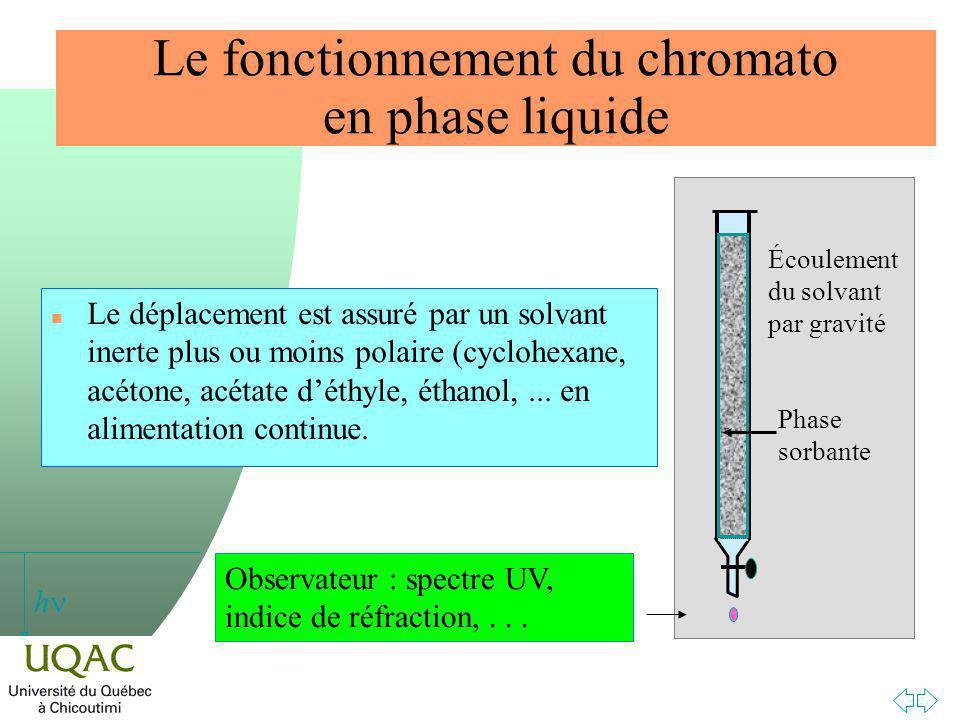 h Le fonctionnement du chromato en phase liquide n Le déplacement est assuré par un solvant inerte plus ou moins polaire (cyclohexane, acétone, acétate déthyle, éthanol,...
