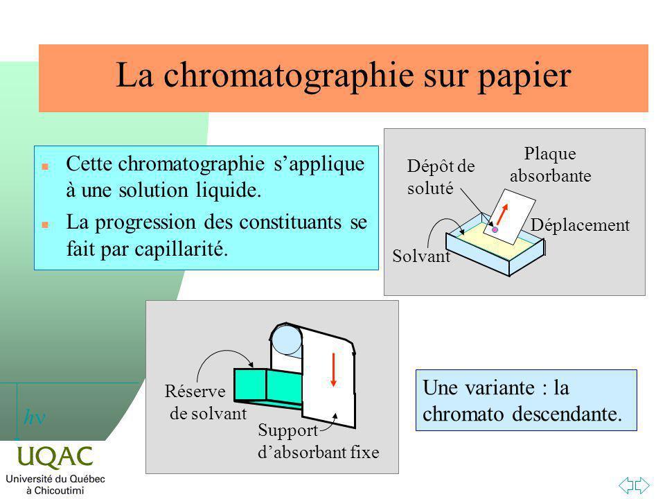 h La chromatographie sur papier n Cette chromatographie sapplique à une solution liquide.