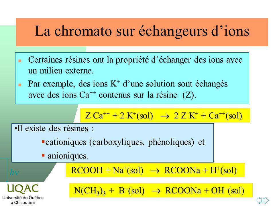 h La chromato sur échangeurs dions n Certaines résines ont la propriété déchanger des ions avec un milieu externe.