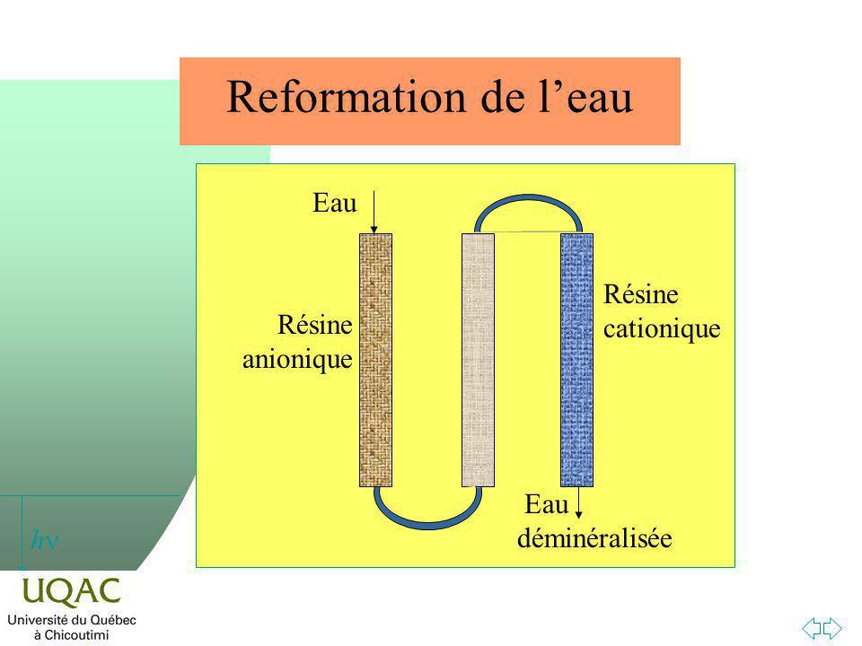 h Reformation de leau Eau Eau déminéralisée Résine cationique Résine anionique