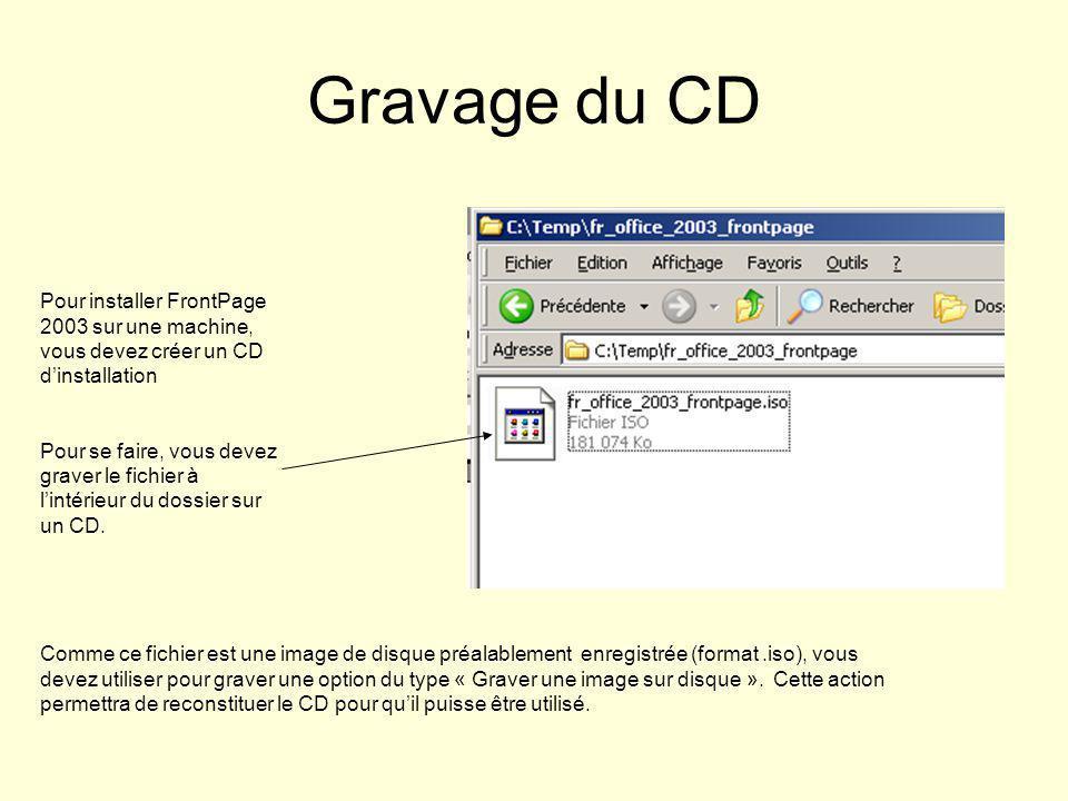 Gravage du CD Pour installer FrontPage 2003 sur une machine, vous devez créer un CD dinstallation Pour se faire, vous devez graver le fichier à lintérieur du dossier sur un CD.