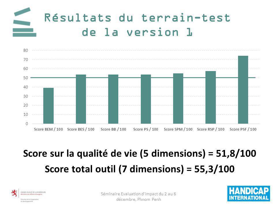 Score sur la qualité de vie (5 dimensions) = 51,8/100 Score total outil (7 dimensions) = 55,3/100 Résultats du terrain-test de la version 1 Séminaire