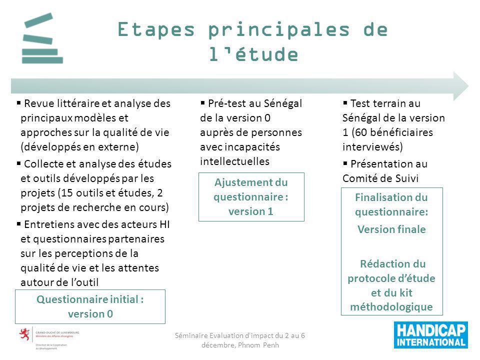 Etapes principales de létude Finalisation du questionnaire: Version finale Rédaction du protocole détude et du kit méthodologique Séminaire Evaluation