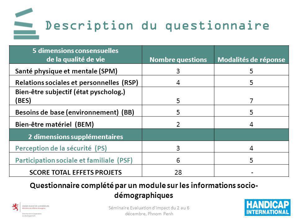 Description du questionnaire Questionnaire complété par un module sur les informations socio- démographiques Séminaire Evaluation d'impact du 2 au 6 d