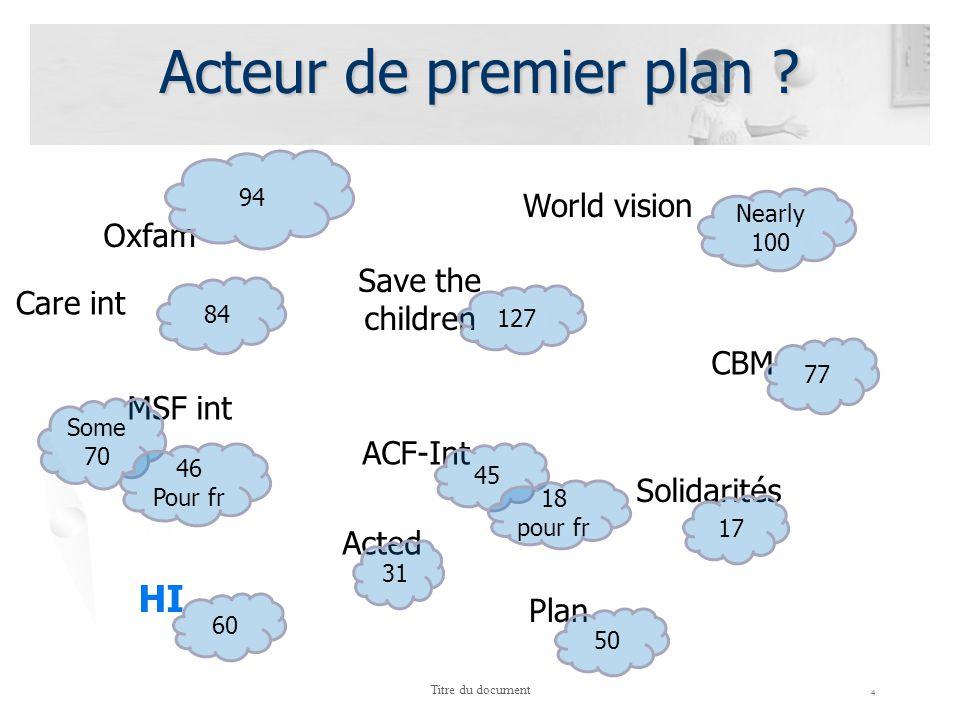 4 Titre du document Acteur de premier plan ? Oxfam MSF int World vision CBM Save the children Acted Solidarités Nearly 100 94 127 Some 70 77 46 Pour f