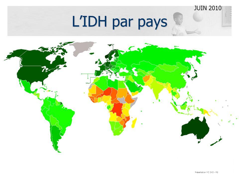 Présentation MC DAD - PG JUIN 2010 LIDH par pays