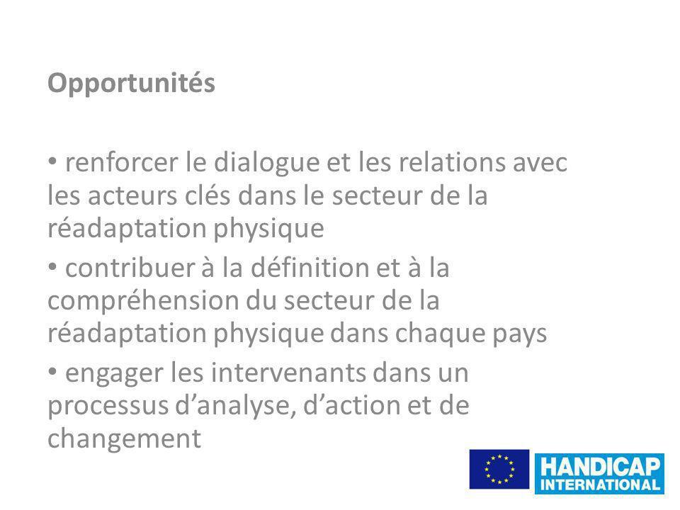 Opportunités renforcer le dialogue et les relations avec les acteurs clés dans le secteur de la réadaptation physique contribuer à la définition et à la compréhension du secteur de la réadaptation physique dans chaque pays engager les intervenants dans un processus danalyse, daction et de changement