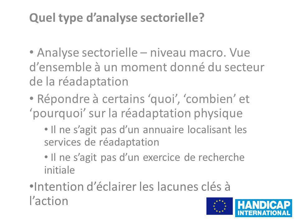Quel type danalyse sectorielle. Analyse sectorielle – niveau macro.
