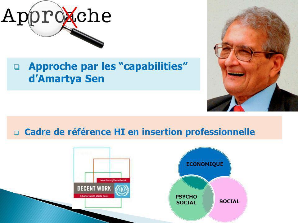 Cadre de référence HI en insertion professionnelle ECONOMIQUE SOCIAL PSYCHO SOCIAL Approche par les capabilities dAmartya Sen e