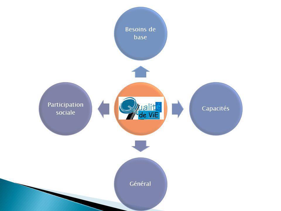 Besoins de base CapacitésGénéral Participation sociale