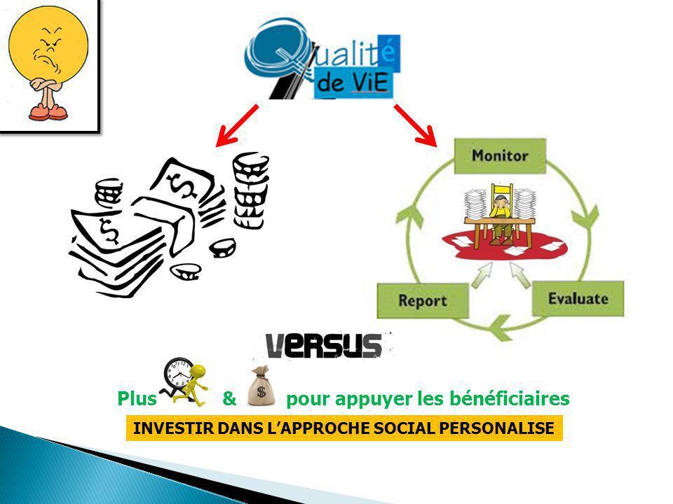 Plus & pour appuyer les bénéficiaires INVESTIR DANS LAPPROCHE SOCIAL PERSONALISE