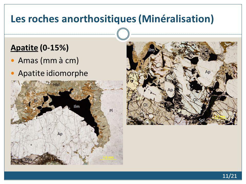 Les roches anorthositiques (Minéralisation) Apatite (0-15%) Amas (mm à cm) Apatite idiomorphe 11/21