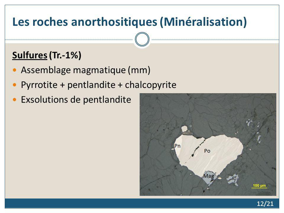 Les roches anorthositiques (Minéralisation) Sulfures (Tr.-1%) Assemblage magmatique (mm) Pyrrotite + pentlandite + chalcopyrite Exsolutions de pentlan