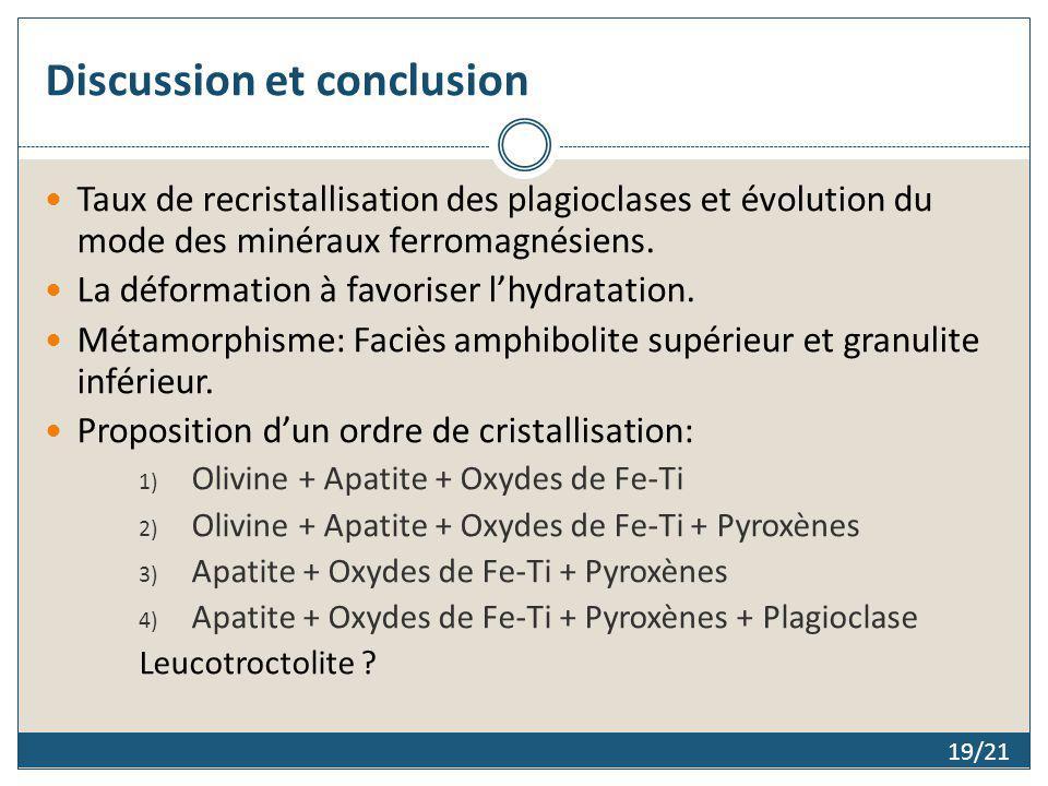 Discussion et conclusion Taux de recristallisation des plagioclases et évolution du mode des minéraux ferromagnésiens. La déformation à favoriser lhyd