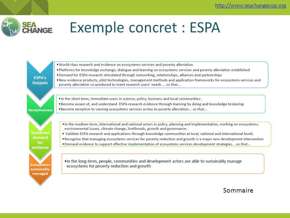Su http://www.seachangecop.org Exemple concret : ESPA Sommaire