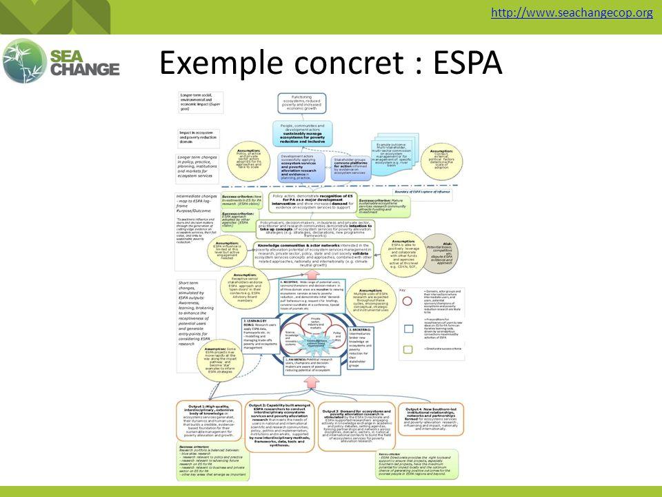 http://www.seachangecop.org Exemple concret : ESPA