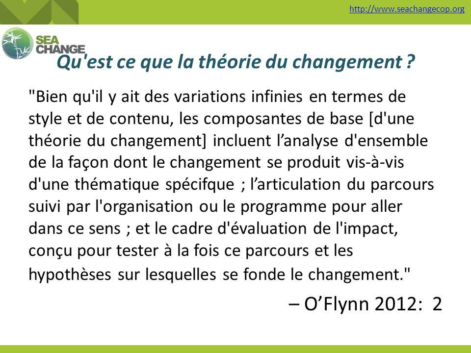 Qu'est ce que la théorie du changement ?