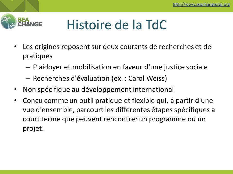http://www.seachangecop.org Histoire de la TdC Les origines reposent sur deux courants de recherches et de pratiques – Plaidoyer et mobilisation en fa