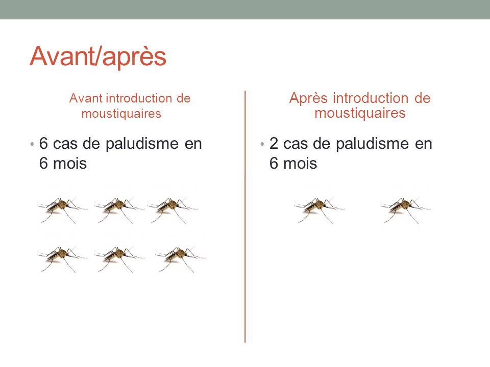 Avant/après Avant introduction de moustiquaires 6 cas de paludisme en 6 mois Après introduction de moustiquaires 2 cas de paludisme en 6 mois